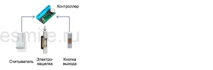 Схема простой СКД 2