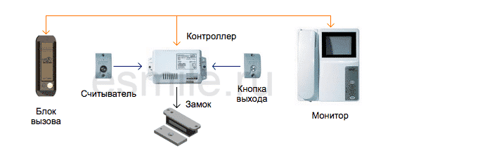 Схема домофона 3.