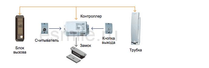 схема домофона - Схемы.